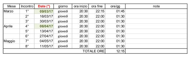 Scheda INFO Corso training autogeno veneto rovigo