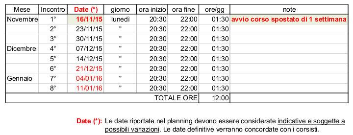 Planning Corso Training autogeno Rovigo 17
